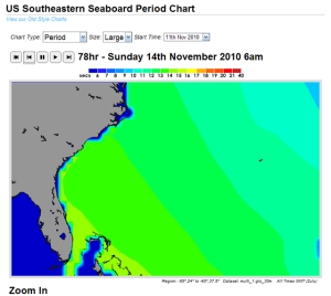 "Sunday morning 6 Am, ""Period chart"", notice the perfect uniform, green bands, compliments, magicseaweed.com"