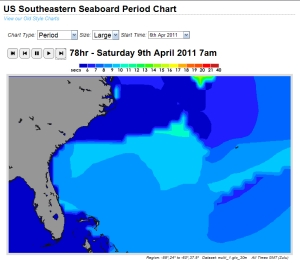 Saturday 7AM moving swell period chart showing possible weak groundswell strength compliments of magicseaweed.com for Cocoa Beach. The consistent medium blue color depicts a 9 to 10 second period swell.
