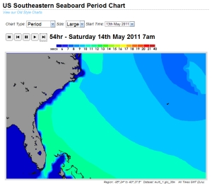 Saturday morning 7 Am swell period chart for May 14, 2011.  Compliments of magicseaweed.com
