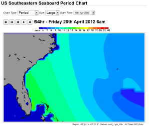 "The moving Swell ""Period"" chart for Friday morning, 4-20-2012 at 6 AM.  It appears to be an almost perfectly uniform shape.  Very rarely seen like this.  Closeouts may not be as bad as other long period swells.  Complliments of Magicseaweed.com"