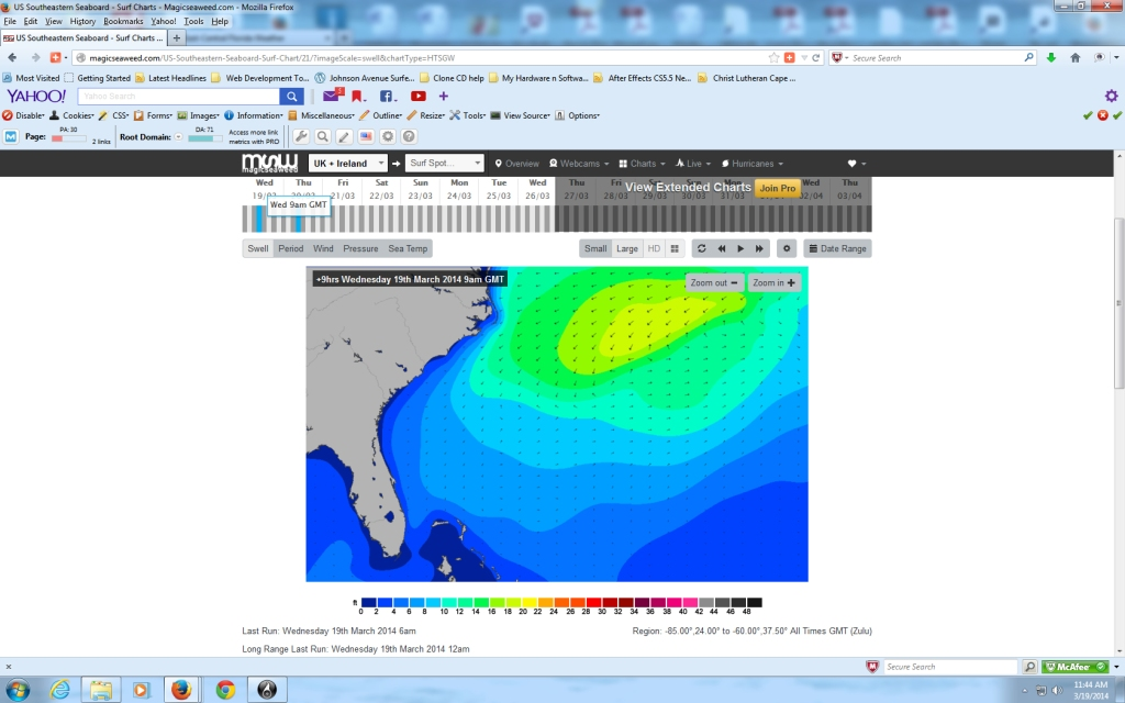 Here is the 9 AM Swell chart respectively for March 19 (today morning): - Compliments of Magicseaweed.com