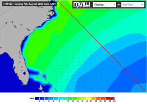 Moving Period chart frozen for Tuesday , August 5 2014 at 6 AM, thanks to Magicseaweed.com's nice model version.