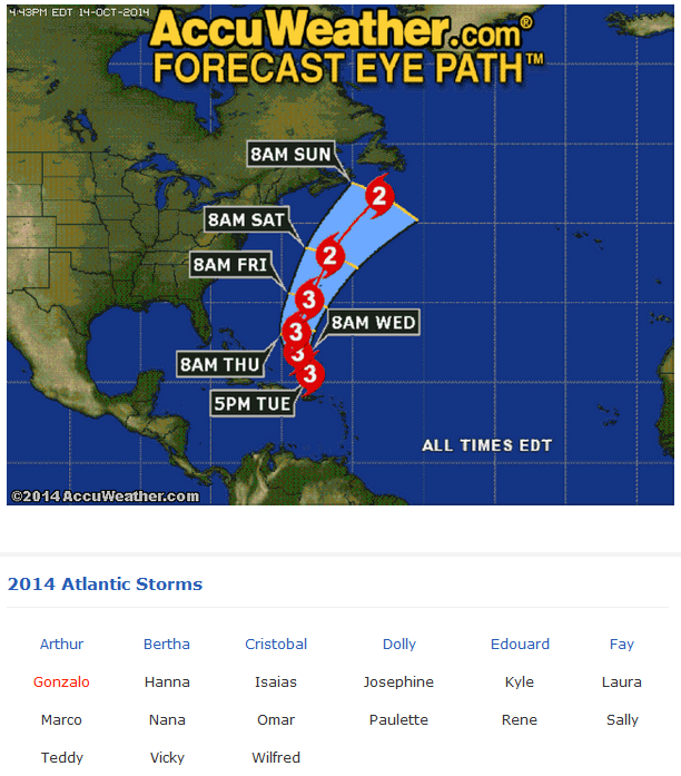Hurricane Gonzalo's path, as of 9:30 PM Tuesday night, 10/14, compliments of Accuweather.com