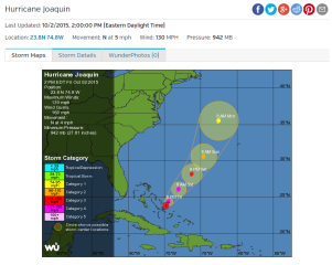 Hurricane-Joaquin-Friday-2pm-10-02-15-compliments-of-Magicseaweed