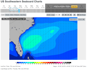 Swell-Size-Chart-for-Mon-06-20-16-6am-EST - Compliments of Magicseaweed.com for imagery